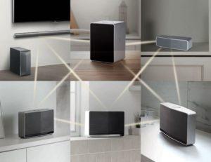Impostare la funzione multi-room per Amazon Echo